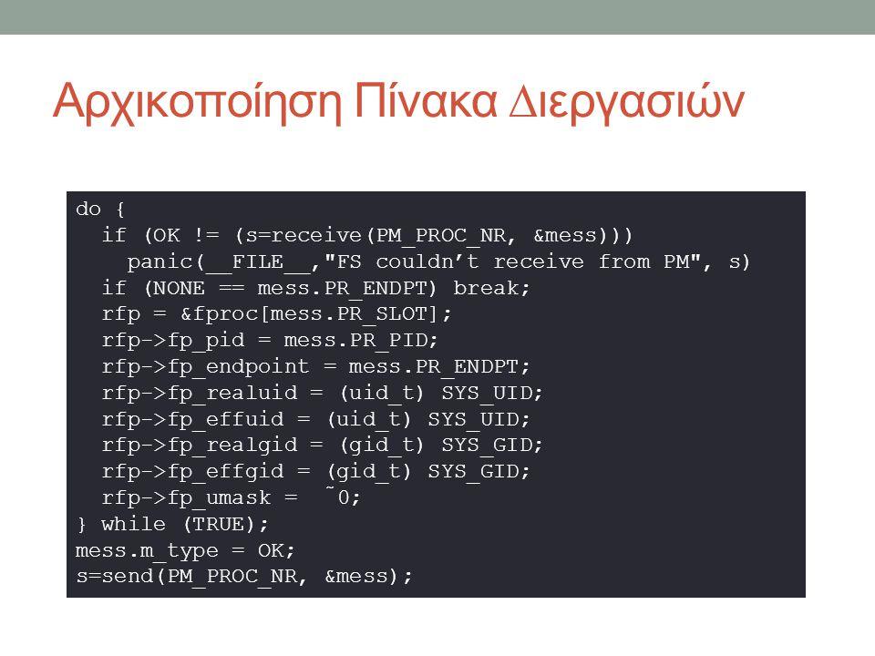 Αρχικοποίηση Πίνακα ∆ιεργασιών do { if (OK != (s=receive(PM_PROC_NR, &mess))) panic(__FILE__, FS couldn't receive from PM , s) if (NONE == mess.PR_ENDPT) break; rfp = &fproc[mess.PR_SLOT]; rfp->fp_pid = mess.PR_PID; rfp->fp_endpoint = mess.PR_ENDPT; rfp->fp_realuid = (uid_t) SYS_UID; rfp->fp_effuid = (uid_t) SYS_UID; rfp->fp_realgid = (gid_t) SYS_GID; rfp->fp_effgid = (gid_t) SYS_GID; rfp->fp_umask = ̃0; } while (TRUE); mess.m_type = OK; s=send(PM_PROC_NR, &mess);