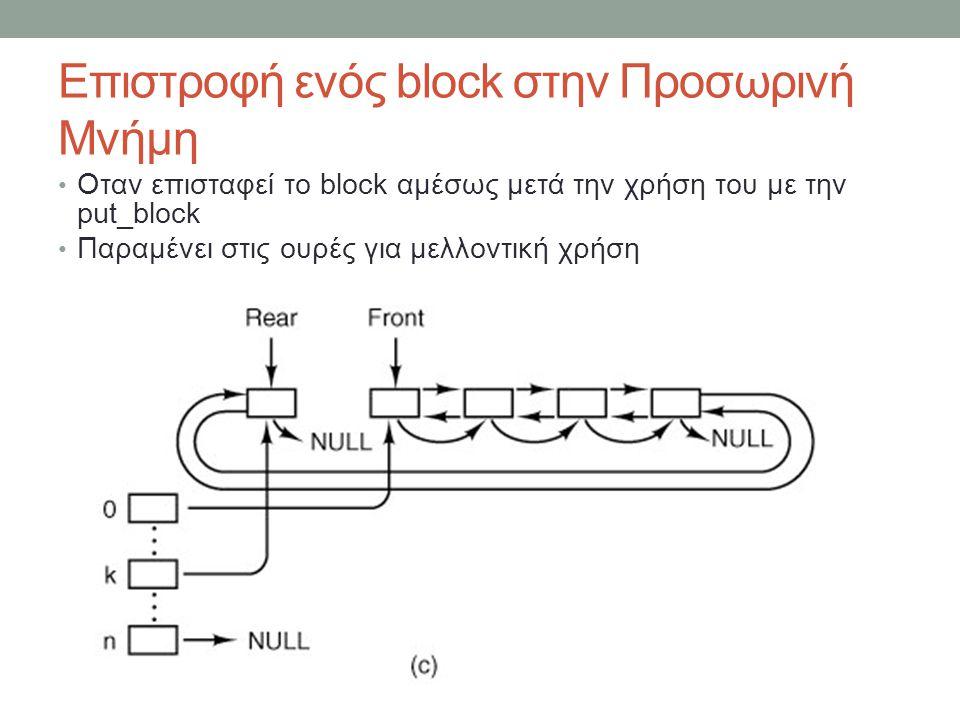 Επιστροφή ενός block στην Προσωρινή Μνήμη Οταν επισταφεί το block αμέσως μετά την χρήση του με την put_block Παραμένει στις ουρές για μελλον