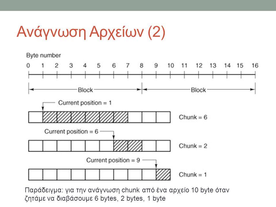 Ανάγνωση Αρχείων (2) Παράδειγμα: για την ανάγνωση chunk από ένα αρχείο 10 byte όταν ζητάμε να διαβάσουμε 6 bytes, 2 bytes, 1 byte