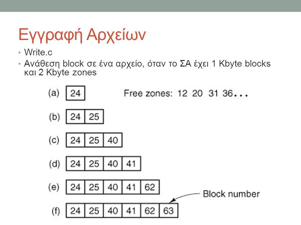 Εγγραφή Αρχείων Write.c Ανάθεση block σε ένα αρχείο, όταν το ΣΑ έχει 1 Kbyte blocks και 2 Kbyte zones