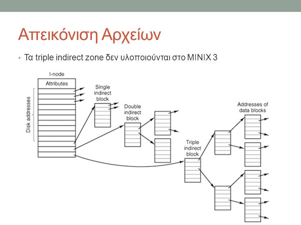 Απεικόνιση Αρχείων Τα triple indirect zone δεν υλοποιούνται στο MINIX 3