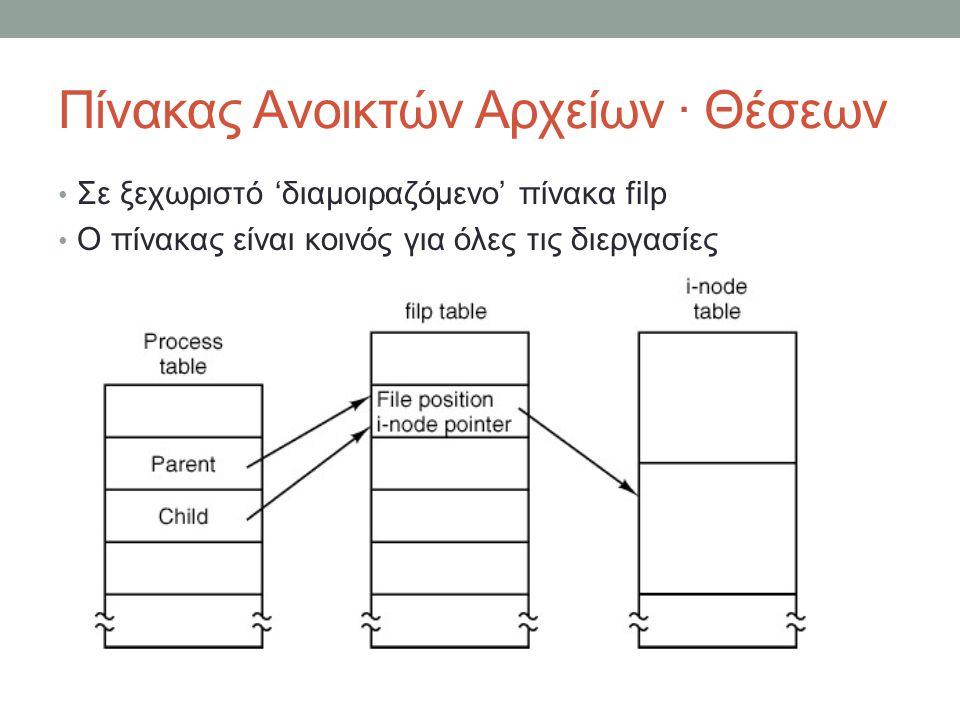Πίνακας Ανοικτών Αρχείων · Θέσεων Σε ξεχωριστό 'διαμοιραζόμενο' πίνακα filp Ο πίνακας είναι κοινός για όλες τις διεργασίες