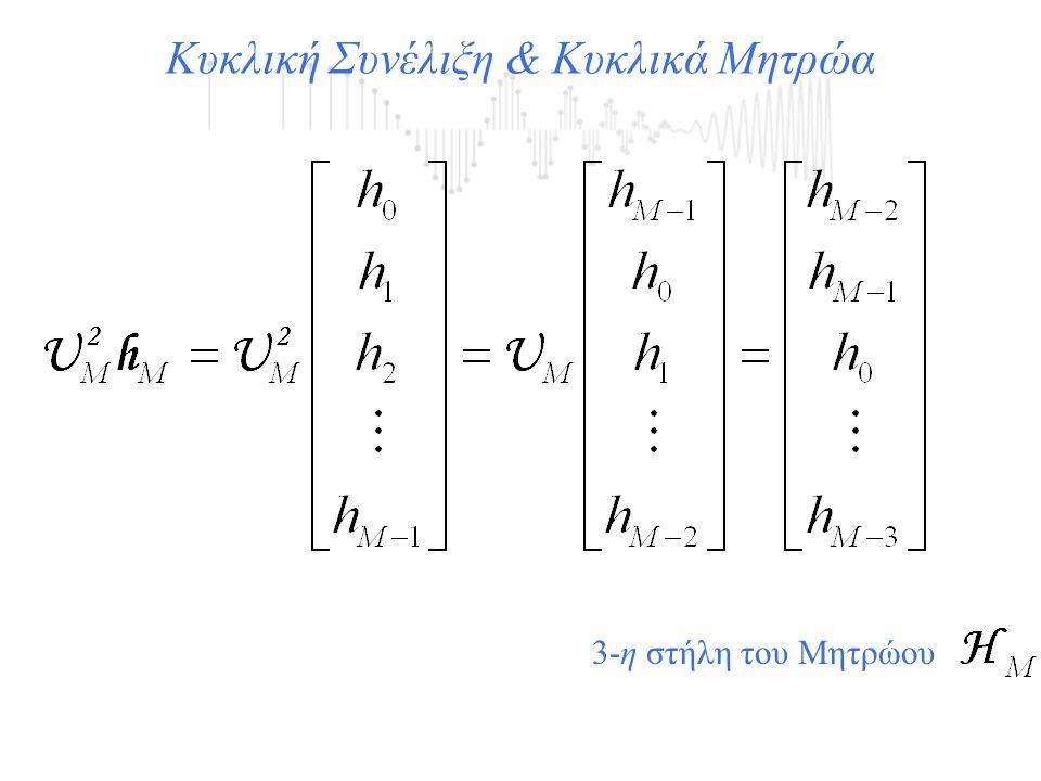 Κυκλική Συνέλιξη & Κυκλικά Μητρώα 3-η στήλη του Μητρώου
