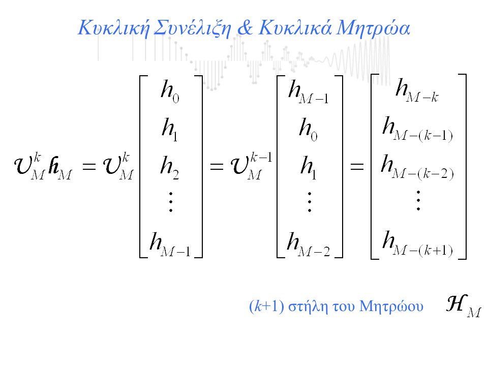 (k+1) στήλη του Μητρώου Κυκλική Συνέλιξη & Κυκλικά Μητρώα