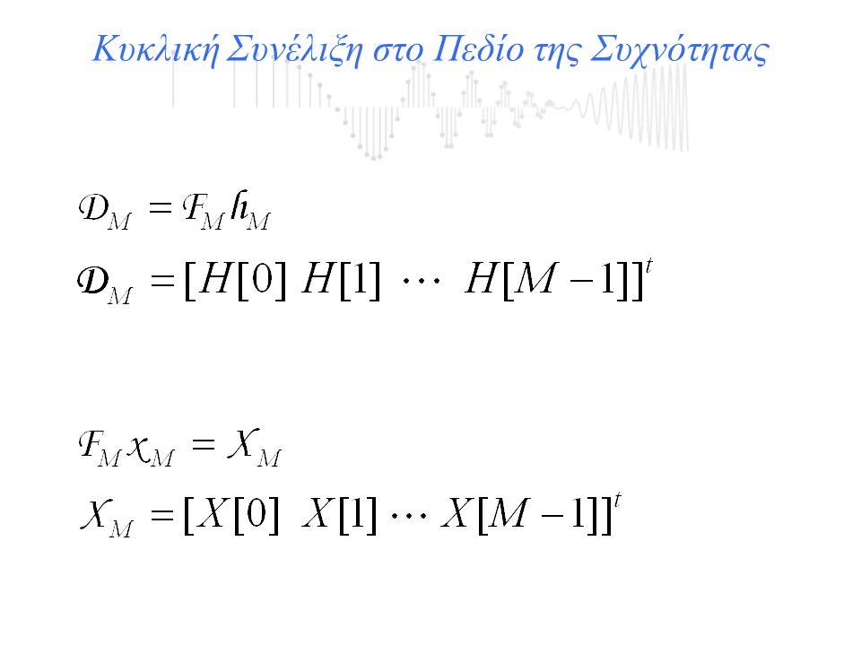 Κυκλική Συνέλιξη στο Πεδίο της Συχνότητας