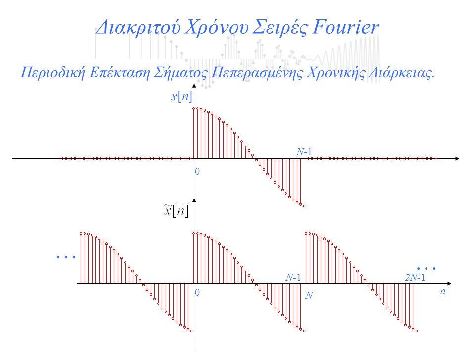 Περιοδική Επέκταση Σήματος Πεπερασμένης Χρονικής Διάρκειας. Διακριτού Χρόνου Σειρές Fourier 0 Ν-1 n 2Ν-1 Ν... x[n]x[n] 0 Ν-1