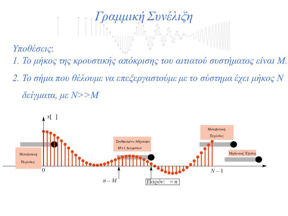 Υποθέσεις: 1. Το μήκος της κρουστικής απόκρισης του αιτιατού συστήματος είναι Μ. 2. Το σήμα που θέλουμε να επεξεργαστούμε με το σύστημα έχει μήκος Ν δ