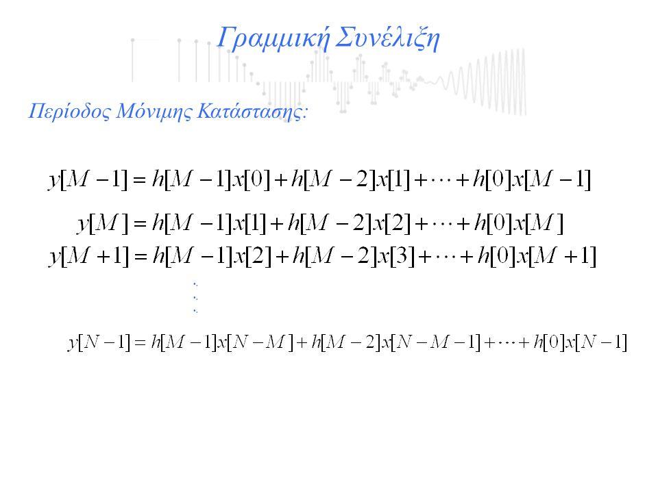 Γραμμική Συνέλιξη. Περίοδος Μόνιμης Κατάστασης: