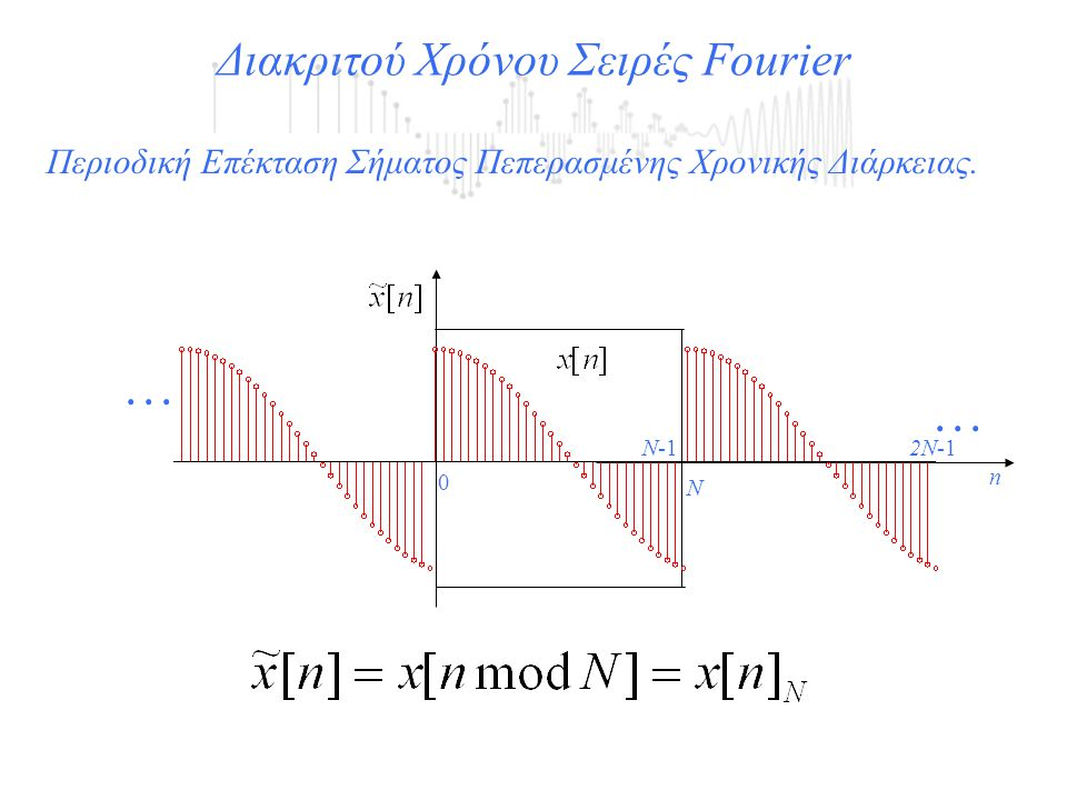0 n 2Ν-1 Ν... Διακριτού Χρόνου Σειρές Fourier Περιοδική Επέκταση Σήματος Πεπερασμένης Χρονικής Διάρκειας.