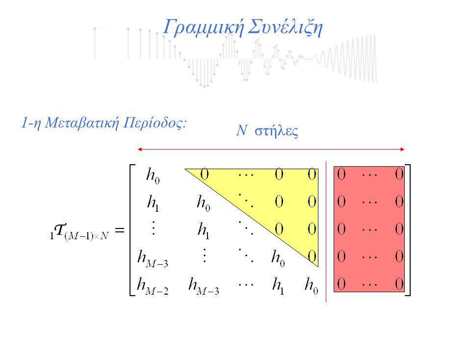 N στήλες Γραμμική Συνέλιξη 1-η Μεταβατική Περίοδος: