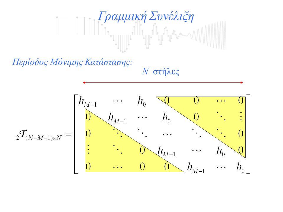Περίοδος Μόνιμης Κατάστασης: N στήλες Γραμμική Συνέλιξη