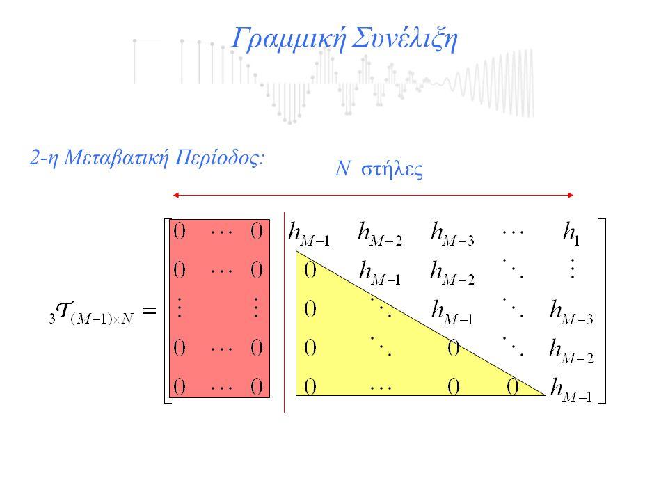 N στήλες Γραμμική Συνέλιξη 2-η Μεταβατική Περίοδος:
