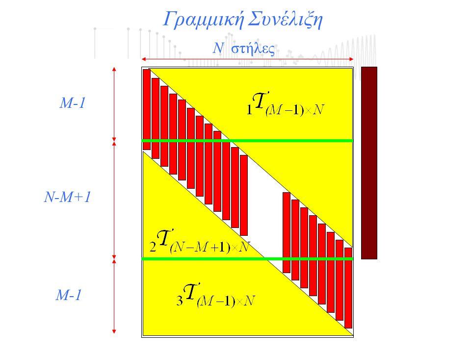 N στήλες Μ-1 Ν-Μ+1 Μ-1 Γραμμική Συνέλιξη