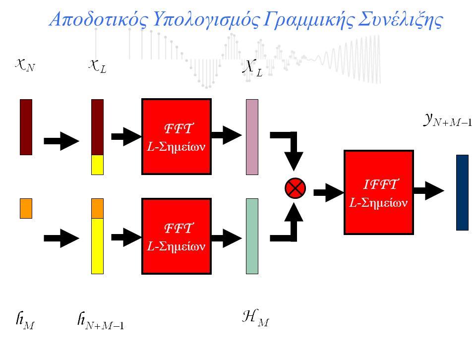 Αποδοτικός Υπολογισμός Γραμμικής Συνέλιξης FFT L-Σημείων FFT L-Σημείων ΙFFT L-Σημείων
