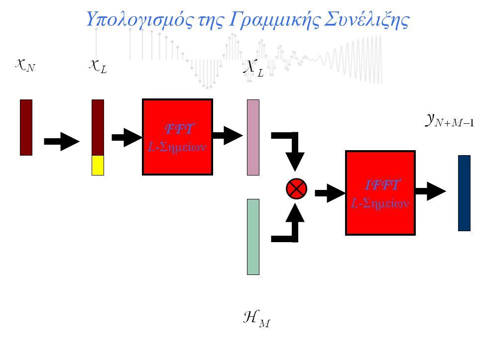 Υπολογισμός της Γραμμικής Συνέλιξης FFT L-Σημείων ΙFFT L-Σημείων