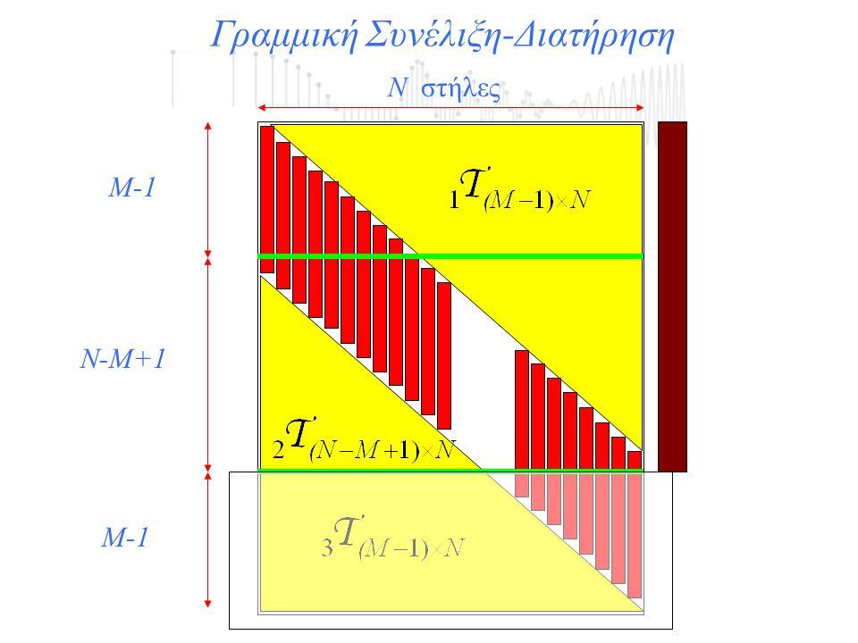N στήλες Μ-1 Ν-Μ+1 Μ-1 Γραμμική Συνέλιξη-Διατήρηση