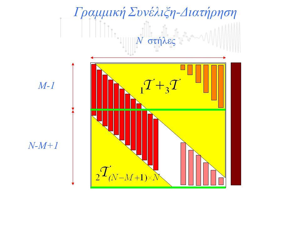 N στήλες Μ-1 Ν-Μ+1 Γραμμική Συνέλιξη-Διατήρηση