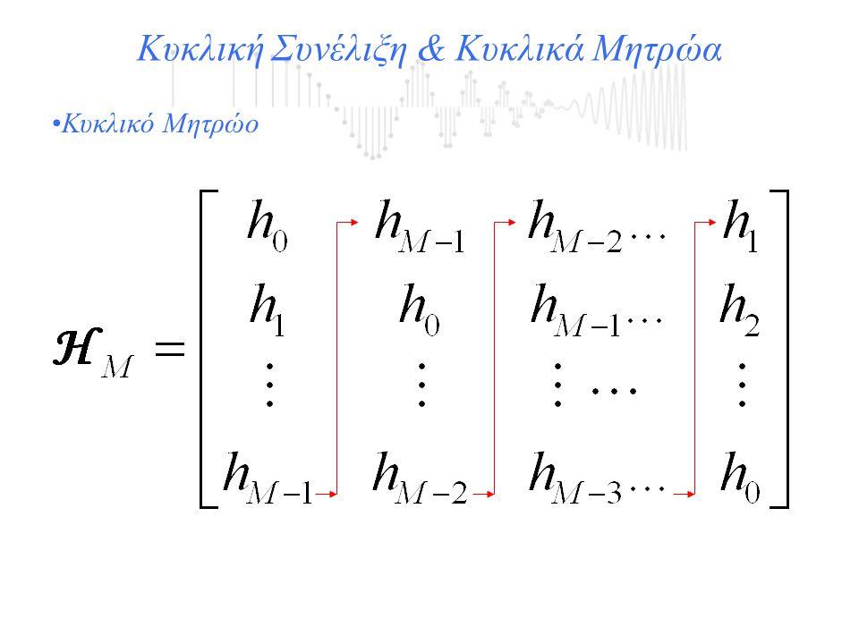 Κυκλικό Μητρώο Κυκλική Συνέλιξη & Κυκλικά Μητρώα