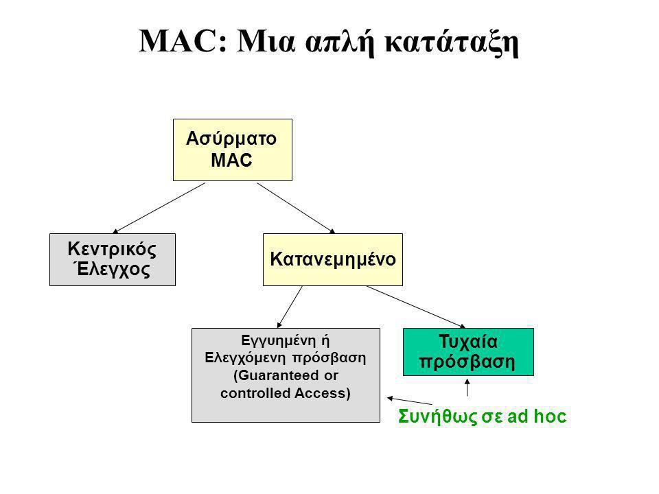 MAC: Μια απλή κατάταξη Ασύρματο MAC Κεντρικός Έλεγχος Κατανεμημένο Εγγυημένη ή Ελεγχόμενη πρόσβαση (Guaranteed or controlled Access) Τυχαία πρόσβαση Συνήθως σε ad hoc