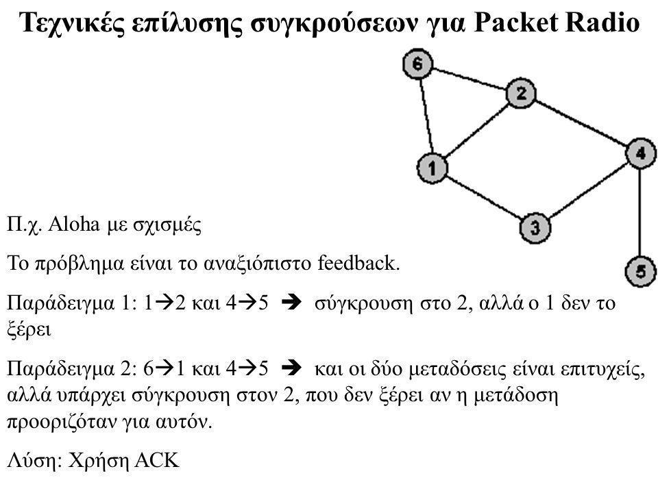 Τεχνικές επίλυσης συγκρούσεων για Packet Radio Π.χ.