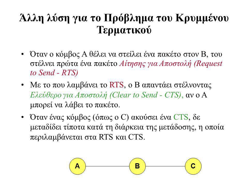 Άλλη λύση για το Πρόβλημα του Κρυμμένου Τερματικού Όταν ο κόμβος A θέλει να στείλει ένα πακέτο στον Β, του στέλνει πρώτα ένα πακέτο Αίτησης για Αποστολή (Request to Send - RTS) Με το που λαμβάνει το RTS, ο B απαντάει στέλνοντας Ελεύθερο για Αποστολή (Clear to Send - CTS), αν ο Α μπορεί να λάβει το πακέτο.