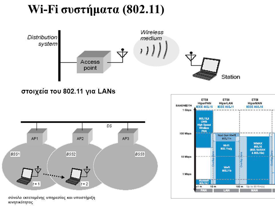 Wi-Fi συστήματα (802.11) στοιχεία του 802.11 για LANs σύνολο εκτεταμένης υπηρεσίας και υποστήριξη κινητικότητας