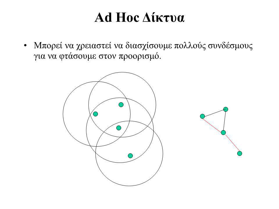Ad Hoc Δίκτυα Μπορεί να χρειαστεί να διασχίσουμε πολλούς συνδέσμους για να φτάσουμε στον προορισμό.