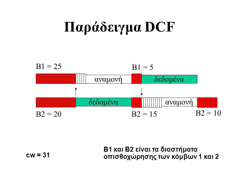 Παράδειγμα DCF δεδομένα αναμονή B1 = 5 B2 = 15 B1 = 25 B2 = 20 δεδομένα αναμονή B1 και B2 είναι τα διαστήματα οπισθοχώρησης των κόμβων 1 και 2 cw = 31 B2 = 10