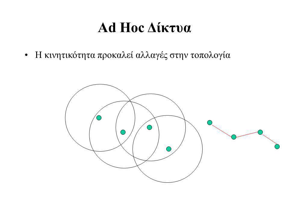 Αλγόριθμοι Δρομολόγησης για Μεγάλα Δίκτυα Θέματα μεγάλων δικτύων – Η αύξηση του αριθμού των κόμβων, με σταθερή πυκνότητα κόμβων, οδηγεί στην αύξηση του μέσου αριθμού hop κατά O(N 0.5 ) » Το διαθέσιμο εύρος ζώνης για κάθε χρήστη μειώνεται κατά N 0.5 – Τα κλασσικά πρωτόκολλα ενημέρωσης τοπολογίας δικτύου απλώς δεν δουλεύουν » Ο χρόνος για να διαδοθούν στο δίκτυο οι ενημερώσεις για τη δρομολόγηση μεγαλώνει με N 0.5.