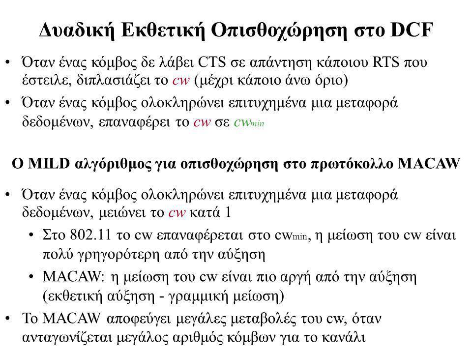 Δυαδική Εκθετική Οπισθοχώρηση στο DCF Όταν ένας κόμβος δε λάβει CTS σε απάντηση κάποιου RTS που έστειλε, διπλασιάζει το cw (μέχρι κάποιο άνω όριο) Όταν ένας κόμβος ολοκληρώνει επιτυχημένα μια μεταφορά δεδομένων, επαναφέρει το cw σε cw min Ο MILD αλγόριθμος για οπισθοχώρηση στο πρωτόκολλο MACAW Όταν ένας κόμβος ολοκληρώνει επιτυχημένα μια μεταφορά δεδομένων, μειώνει το cw κατά 1 Στο 802.11 το cw επαναφέρεται στο cw min, η μείωση του cw είναι πολύ γρηγορότερη από την αύξηση MACAW: η μείωση του cw είναι πιο αργή από την αύξηση (εκθετική αύξηση - γραμμική μείωση) Το MACAW αποφεύγει μεγάλες μεταβολές του cw, όταν ανταγωνίζεται μεγάλος αριθμός κόμβων για το κανάλι