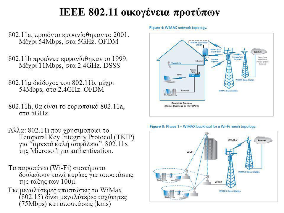 802.11a, προιόντα εμφανίσθηκαν το 2001. Μέχρι 54Mbps, στα 5GHz.