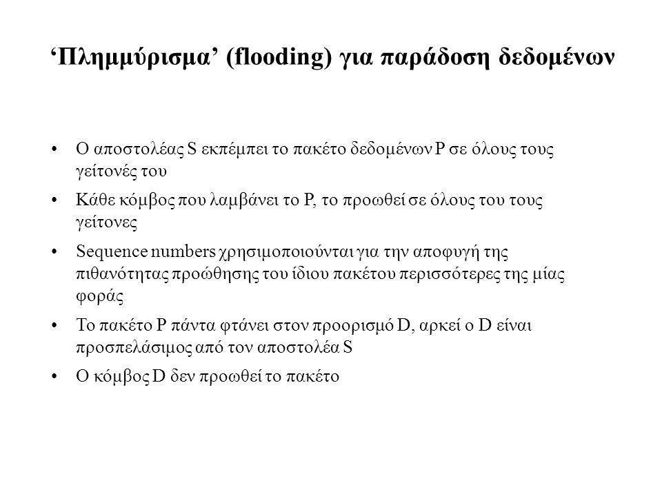 'Πλημμύρισμα' (flooding) για παράδοση δεδομένων Ο αποστολέας S εκπέμπει το πακέτο δεδομένων P σε όλους τους γείτονές του Κάθε κόμβος που λαμβάνει το P, το προωθεί σε όλους του τους γείτονες Sequence numbers χρησιμοποιούνται για την αποφυγή της πιθανότητας προώθησης του ίδιου πακέτου περισσότερες της μίας φοράς Το πακέτο P πάντα φτάνει στον προορισμό D, αρκεί ο D είναι προσπελάσιμος από τον αποστολέα S Ο κόμβος D δεν προωθεί το πακέτο