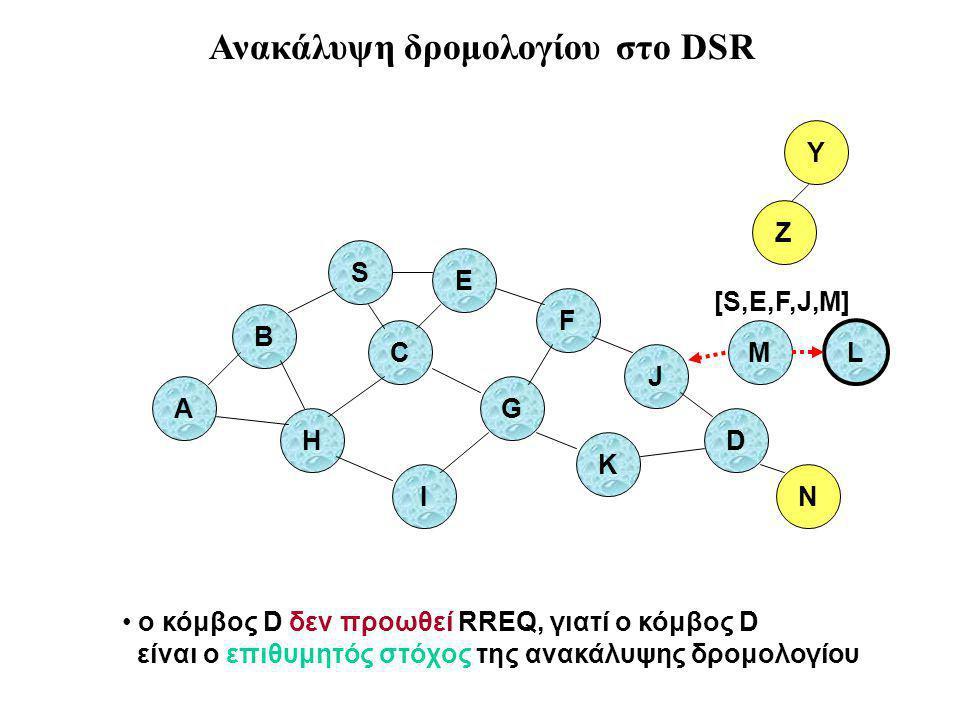 B A S E F H J D C G I K Z Y ο κόμβος D δεν προωθεί RREQ, γιατί ο κόμβος D είναι ο επιθυμητός στόχος της ανακάλυψης δρομολογίου M N L [S,E,F,J,M] Ανακάλυψη δρομολογίου στο DSR