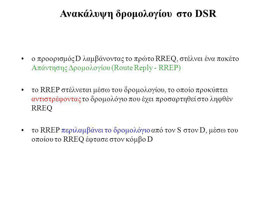 ο προορισμός D λαμβάνοντας το πρώτο RREQ, στέλνει ένα πακέτο Απάντησης Δρομολογίου (Route Reply - RREP) το RREP στέλνεται μέσω του δρομολογίου, το οποίο προκύπτει αντιστρέφοντας το δρομολόγιο που έχει προσαρτηθεί στο ληφθέν RREQ το RREP περιλαμβάνει το δρομολόγιο από τον S στον D, μέσω του οποίου το RREQ έφτασε στον κόμβο D Ανακάλυψη δρομολογίου στο DSR