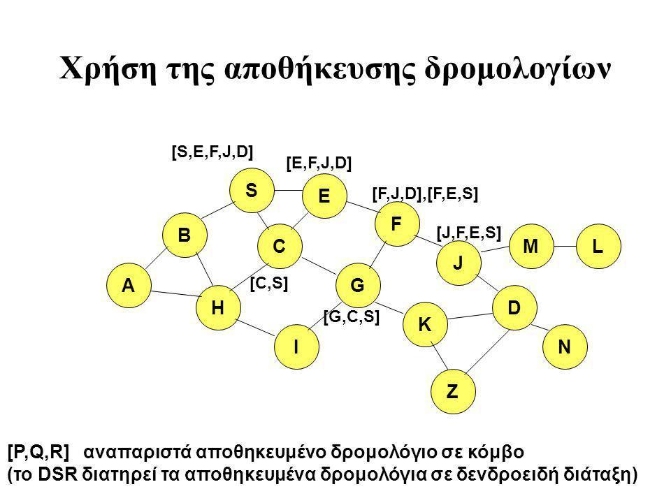 B A S E F H J D C G I K [P,Q,R] αναπαριστά αποθηκευμένο δρομολόγιο σε κόμβο (το DSR διατηρεί τα αποθηκευμένα δρομολόγια σε δενδροειδή διάταξη) M N L [S,E,F,J,D] [E,F,J,D] [C,S] [G,C,S] [F,J,D],[F,E,S] [J,F,E,S] Z Χρήση της αποθήκευσης δρομολογίων