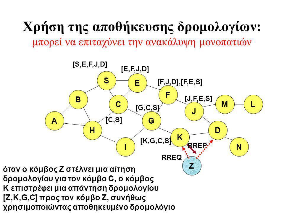 B A S E F H J D C G I K Z M N L [S,E,F,J,D] [E,F,J,D] [C,S] [G,C,S] [F,J,D],[F,E,S] [J,F,E,S] RREQ όταν ο κόμβος Z στέλνει μια αίτηση δρομολογίου για τον κόμβο C, ο κόμβος K επιστρέφει μια απάντηση δρομολογίου [Z,K,G,C] προς τον κόμβο Z, συνήθως χρησιμοποιώντας αποθηκευμένο δρομολόγιο [K,G,C,S] RREP Χρήση της αποθήκευσης δρομολογίων: μπορεί να επιταχύνει την ανακάλυψη μονοπατιών