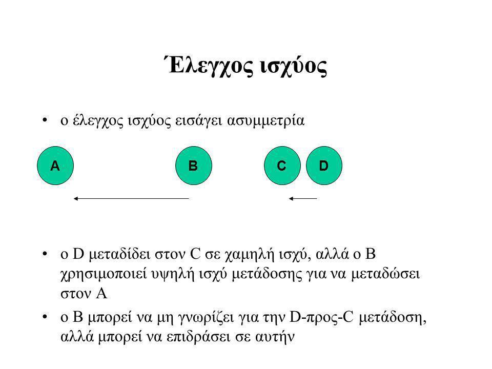 Έλεγχος ισχύος ο έλεγχος ισχύος εισάγει ασυμμετρία ο D μεταδίδει στον C σε χαμηλή ισχύ, αλλά ο B χρησιμοποιεί υψηλή ισχύ μετάδοσης για να μεταδώσει στον A ο B μπορεί να μη γνωρίζει για την D-προς-C μετάδοση, αλλά μπορεί να επιδράσει σε αυτήν BCDA