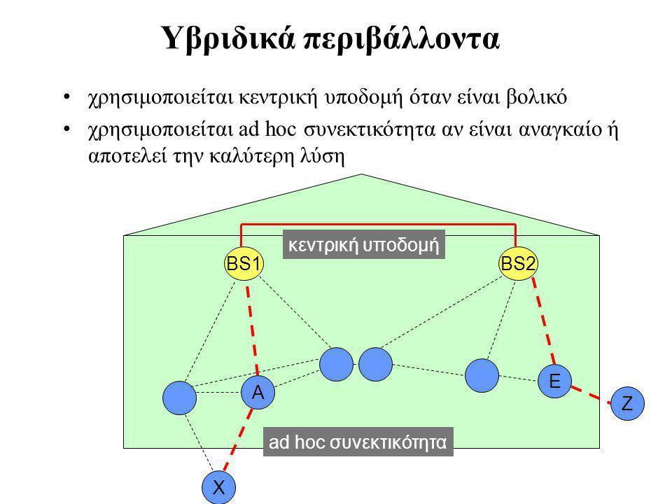 Υβριδικά περιβάλλοντα χρησιμοποιείται κεντρική υποδομή όταν είναι βολικό χρησιμοποιείται ad hoc συνεκτικότητα αν είναι αναγκαίο ή αποτελεί την καλύτερη λύση E A BS1BS2 X Z κεντρική υποδομή ad hoc συνεκτικότητα