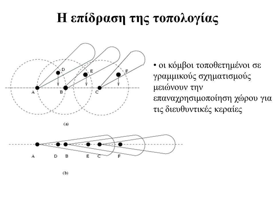 Η επίδραση της τοπολογίας οι κόμβοι τοποθετημένοι σε γραμμικούς σχηματισμούς μειώνουν την επαναχρησιμοποίηση χώρου για τις διευθυντικές κεραίες