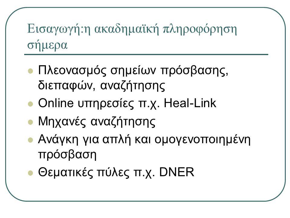 Εισαγωγή:η ακαδημαϊκή πληροφόρηση σήμερα Πλεονασμός σημείων πρόσβασης, διεπαφών, αναζήτησης Online υπηρεσίες π.χ. Heal-Link Μηχανές αναζήτησης Ανάγκη