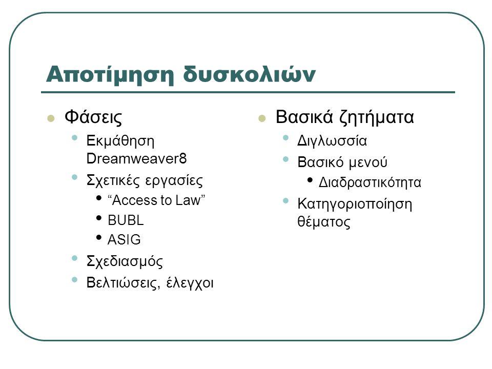 """Αποτίμηση δυσκολιών Φάσεις Εκμάθηση Dreamweaver8 Σχετικές εργασίες """"Access to Law"""" BUBL ASIG Σχεδιασμός Βελτιώσεις, έλεγχοι Βασικά ζητήματα Διγλωσσία"""