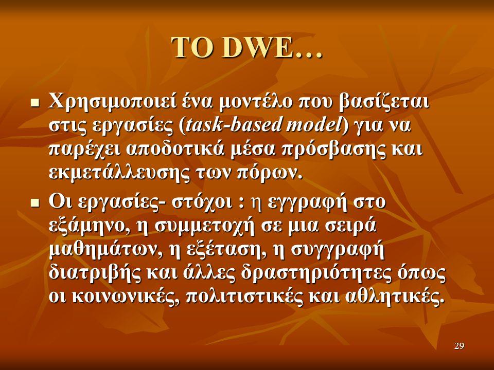 29 ΤΟ DWE… Χρησιμοποιεί ένα μοντέλο που βασίζεται στις εργασίες (task-based model) για να παρέχει αποδοτικά μέσα πρόσβασης και εκμετάλλευσης των πόρων