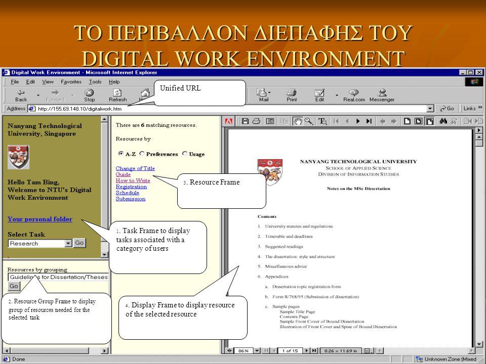 33 ΤΟ ΠΕΡΙΒΑΛΛΟΝ ΔΙΕΠΑΦΗΣ ΤΟΥ DIGITAL WORK ENVIRONMENT 4. Display Frame to display resource of the selected resource 3. Resource Frame 2. Resource Gro