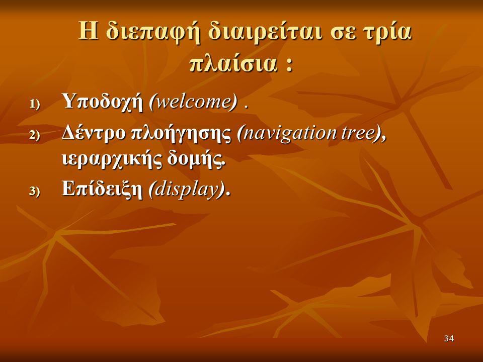 34 Η διεπαφή διαιρείται σε τρία πλαίσια : Η διεπαφή διαιρείται σε τρία πλαίσια : 1) Υποδοχή (welcome). 2) Δέντρο πλοήγησης (navigation tree), ιεραρχικ