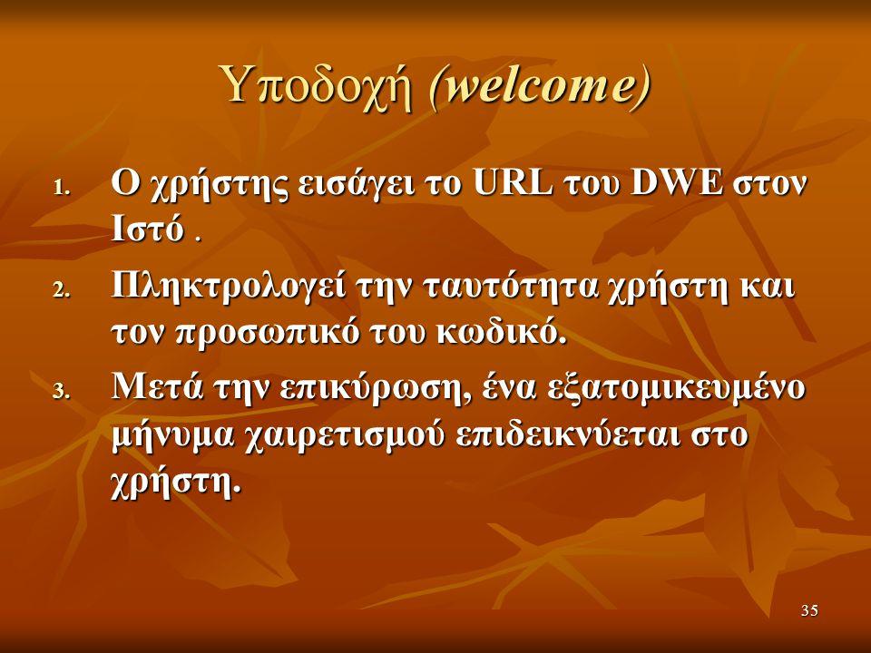 35 Υποδοχή (welcome) 1. Ο χρήστης εισάγει το URL του DWE στον Ιστό.