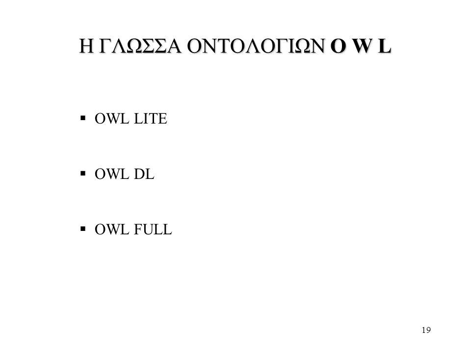 19 Η ΓΛΩΣΣΑ ΟΝΤΟΛΟΓΙΩΝ O W L  OWL LITE  OWL DL  OWL FULL