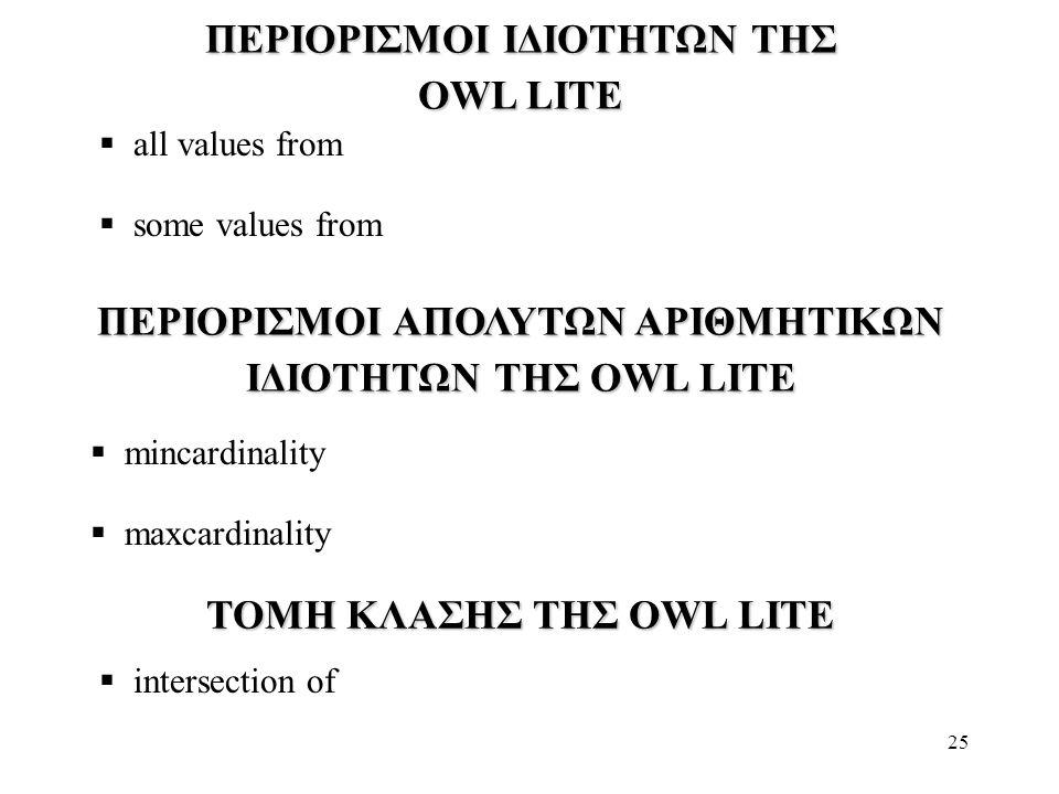 25 ΠΕΡΙΟΡΙΣΜΟΙ ΙΔΙΟΤΗΤΩΝ ΤΗΣ OWL LITE  all values from  some values from ΠΕΡΙΟΡΙΣΜΟΙ ΑΠΟΛΥΤΩΝ ΑΡΙΘΜΗΤΙΚΩΝ ΙΔΙΟΤΗΤΩΝ ΤΗΣ OWL LITE  mincardinality 