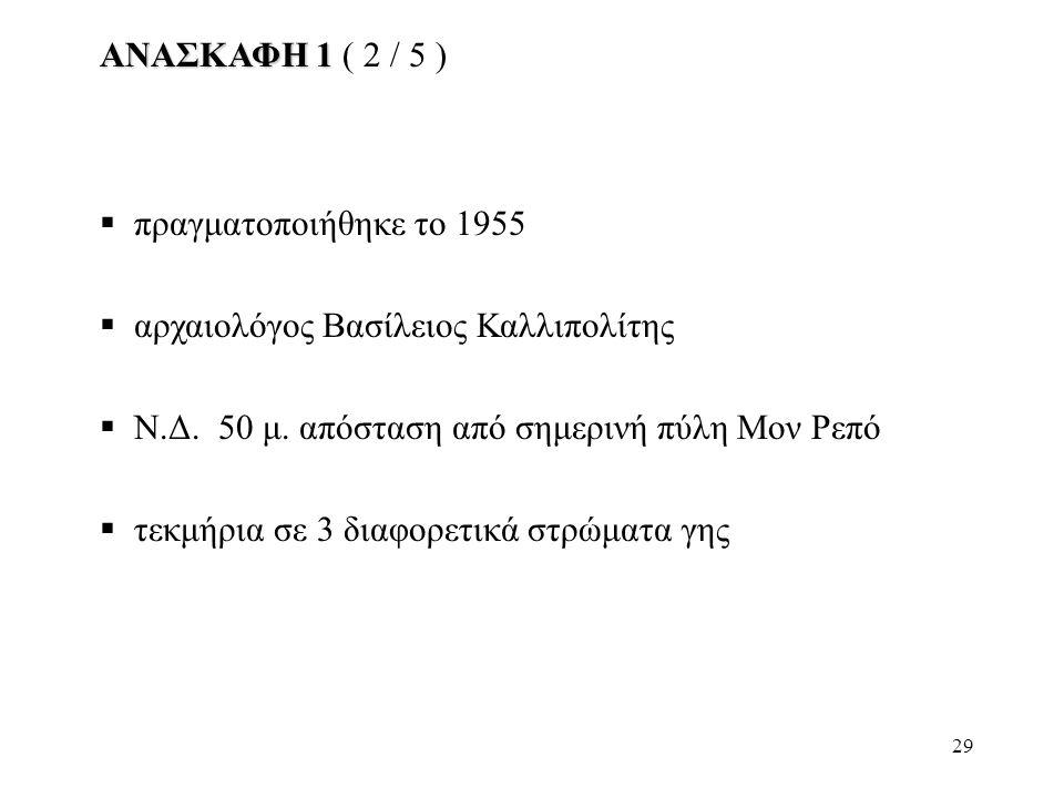 29 ΑΝΑΣΚΑΦΗ 1 ΑΝΑΣΚΑΦΗ 1 ( 2 / 5 )  πραγματοποιήθηκε το 1955  αρχαιολόγος Βασίλειος Καλλιπολίτης  Ν.Δ. 50 μ. απόσταση από σημερινή πύλη Μον Ρεπό 