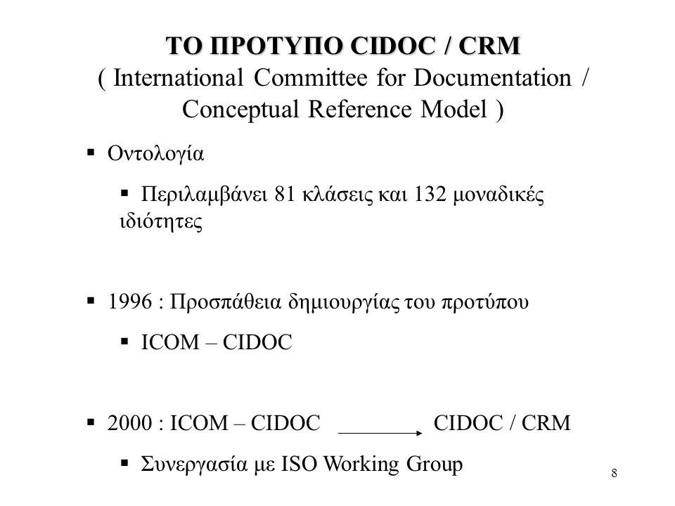 8 ΤΟ ΠΡΟΤΥΠΟ CIDOC / CRM ΤΟ ΠΡΟΤΥΠΟ CIDOC / CRM ( International Committee for Documentation / Conceptual Reference Model )  Οντολογία  Περιλαμβάνει