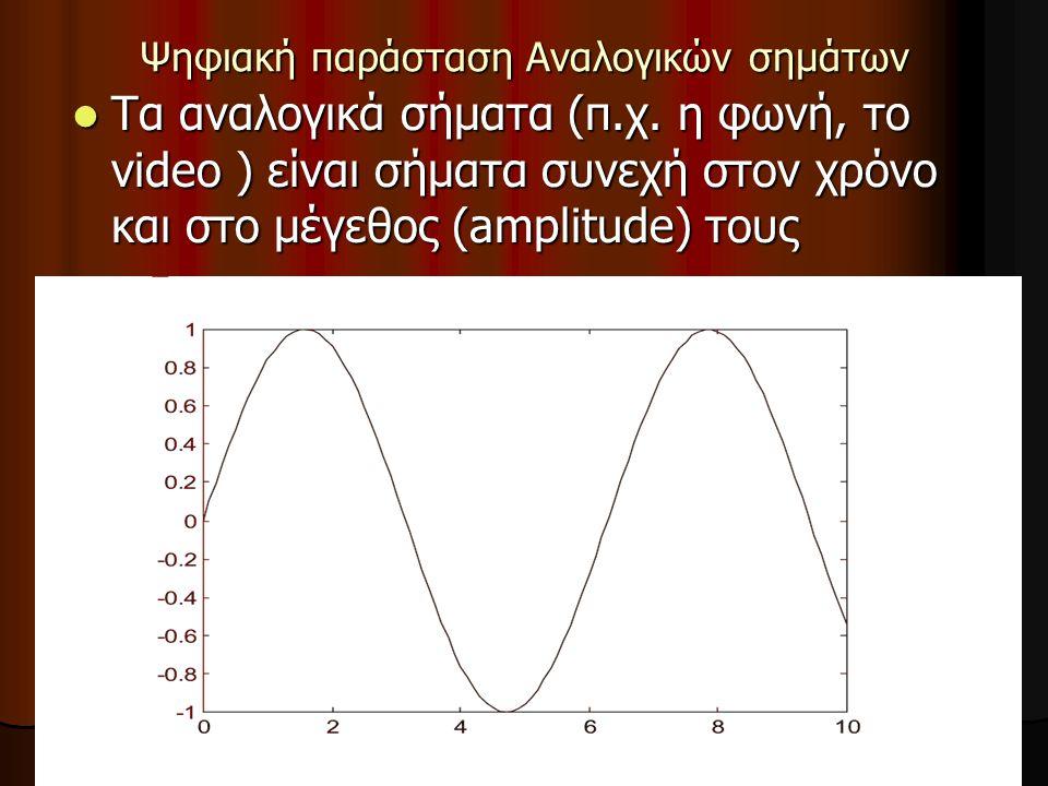 12 Ψηφιακή παράσταση Αναλογικών σημάτων Τα αναλογικά σήματα (π.χ. η φωνή, το video ) είναι σήματα συνεχή στον χρόνο και στο μέγεθος (amplitude) τους Τ